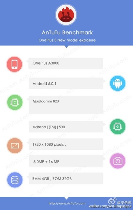 OnePlus 3 Benchmark and Specs Leaked | OnePlus 3 Is Coming Very Soon
