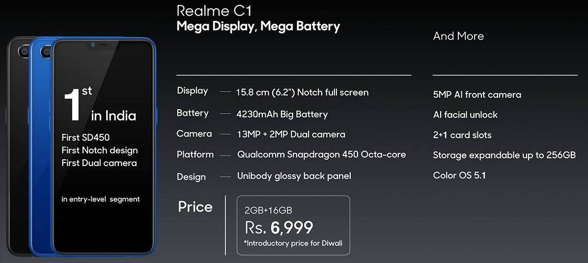RealMe Has Released RealMe 2 Pro and RealMe C1 With Crazy Low Price Tags-techinfoBiT-RealMe C1 Photos-Pictures-00002