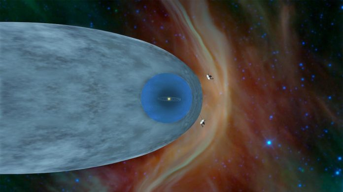 Voyager 2 Became the Only 2nd Earth Object That Crossed the Heliosphere-What is Heliopause-Solar Wind Storm-Heliosheath-techinfoBiT
