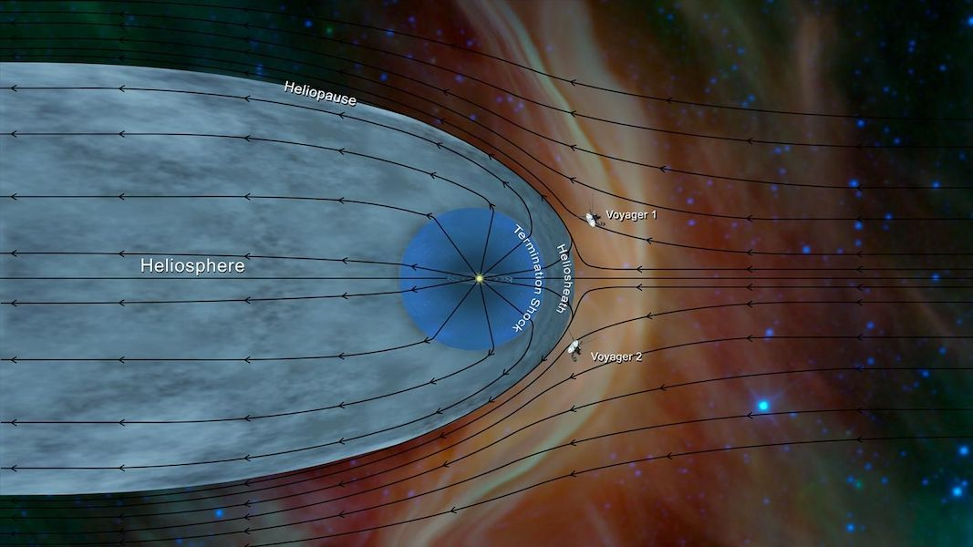 Voyager 2 Became the Only 2nd Earth Object That Crossed the Heliosphere-What is Heliopause-Solar Wind Storm-techinfoBiT